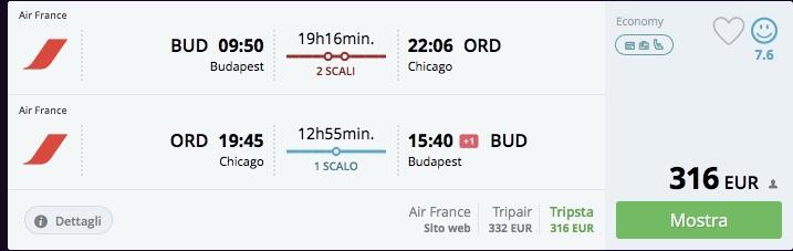 Spiatočná letenka Budapešť – New York, Chicago už od 316€