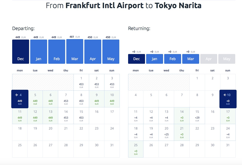 Do japonského Tokia s KLM už od 392€
