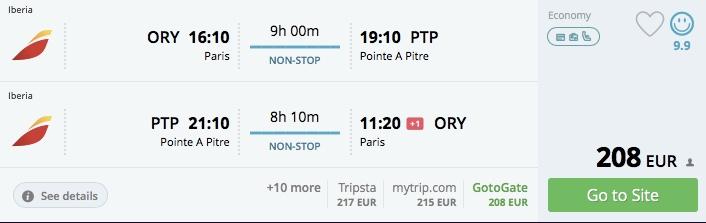 Priame lety z Paríža do Montrealu, New Yorku, Guadalupe a Martiniku od 208€