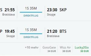 Macedónsko z Bratislavy od 30€