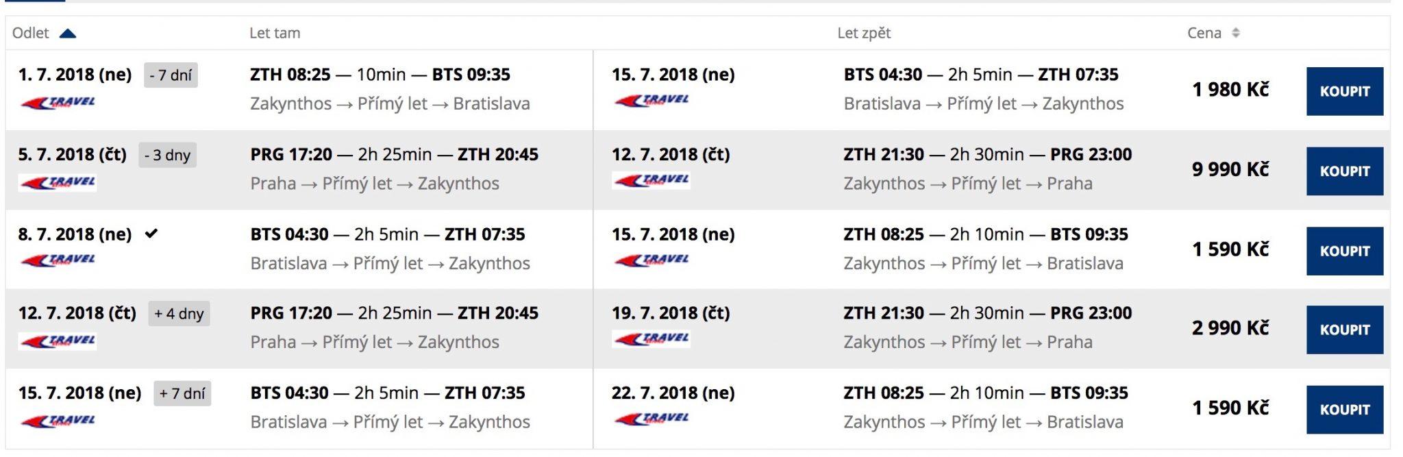 Last Minute ponuka: letenky na grécky ostrov Zakynthos z Bratislavy za skvelých 61€