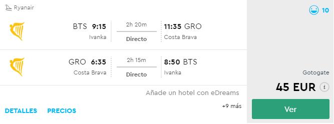 Z Bratislavy do Barcelony na jeseň už od výborných 45€